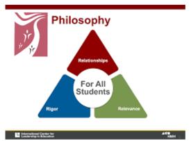 High School Leadership Academy Session 5